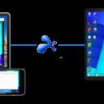 Remote-Desktop-Access-splashtop