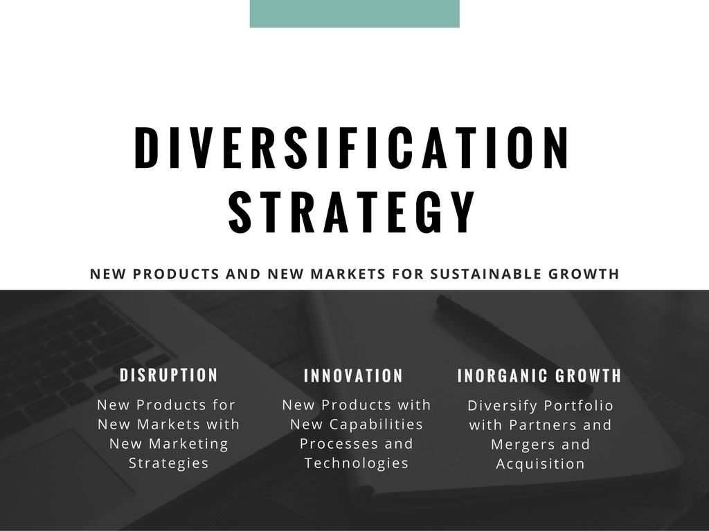 Why a Global Diversification Strategy is ESSENTIAL for Stock Market Investors