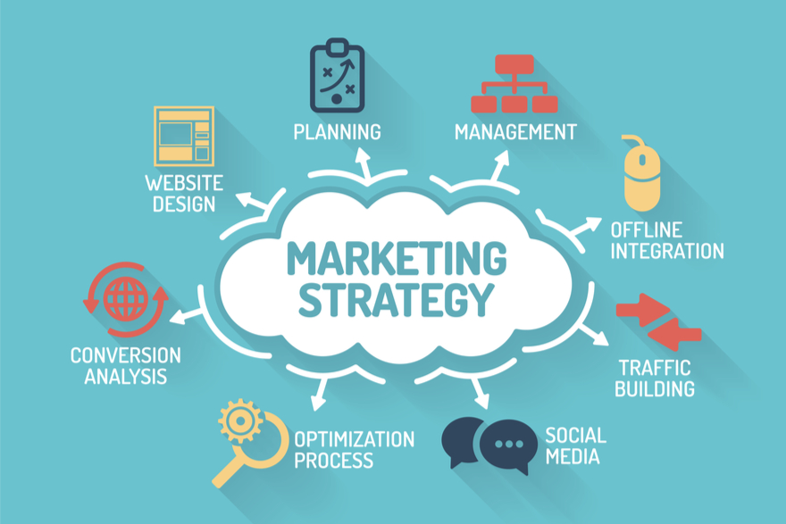 The Most Powerful Overlooked Marketing Strategy On Earth