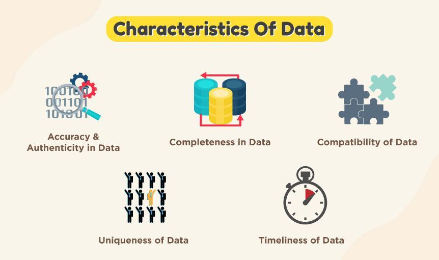 Characteristics-Of-Data